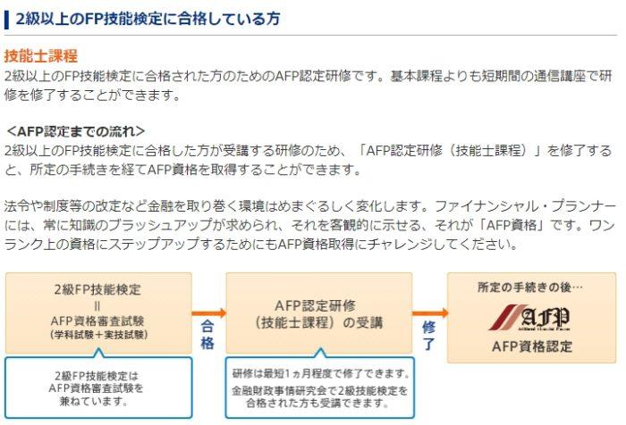 AFP認定の流れ(FP2級取得者