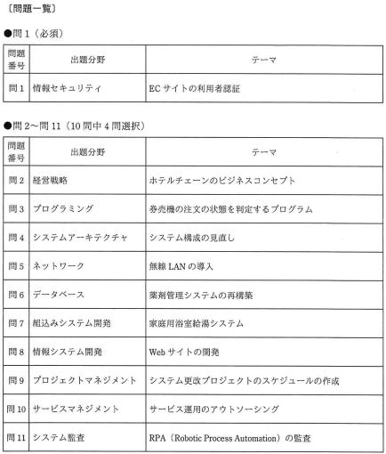 応用情報技術者午後試験2019年春