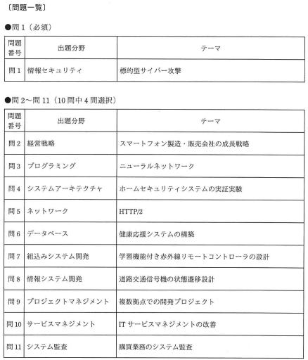応用情報技術者午後試験2019年秋