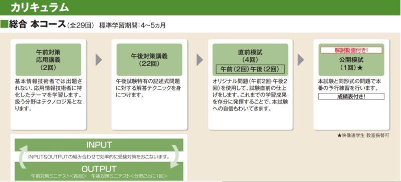 資格の大原のの応用情報技術者通信講座の基本情報の総合本コースカリキュラム