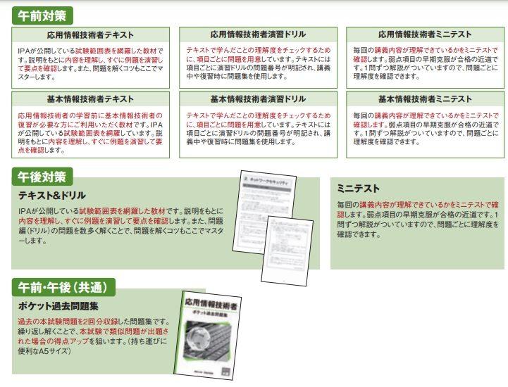 資格の大原のの応用情報技術者通信講座の基本情報の教材一覧